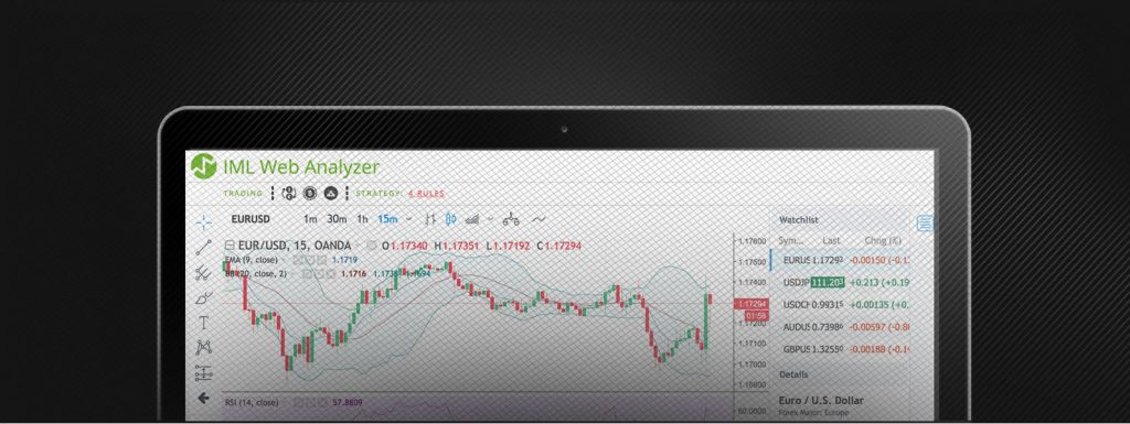 GoLive.IM MASTERY ACADEMY – GoLIVE.IM ACADEMY FOREX AND CRYPTOCURRENCY MARKET EDUCATION